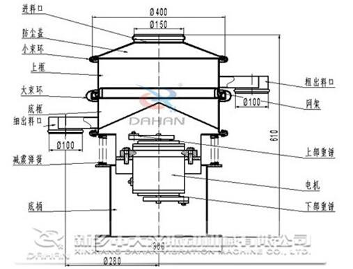 小型不锈钢振动筛结构图